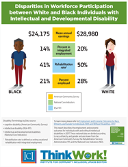 Disparities in Workforce Participation between White and Black Individuals with Intellectual and Developmental Disability Infographic