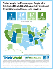 Infographic: States vary in the % of people with ID who apply to VR and progress to Services